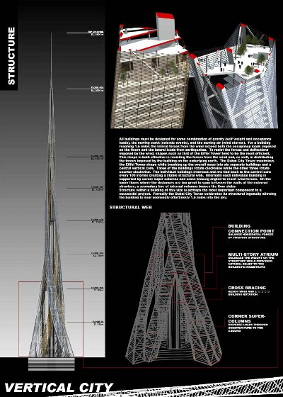 dubai city tower. こんなドバイ(Dubai)に一度は
